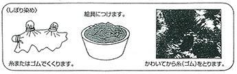 Itajime Some shibori